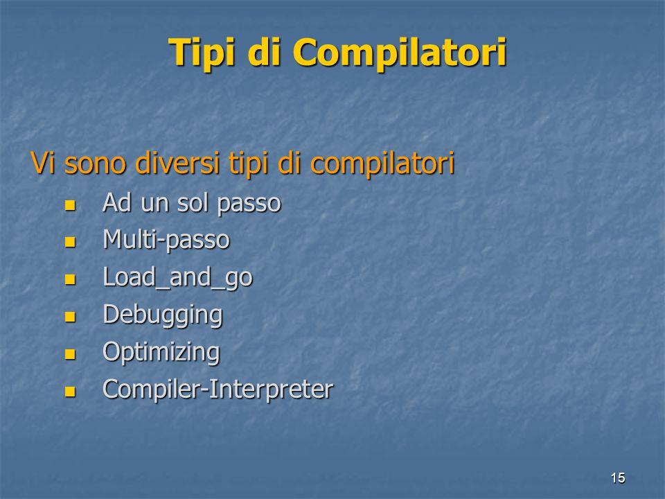 15 Tipi di Compilatori Vi sono diversi tipi di compilatori Ad un sol passo Ad un sol passo Multi-passo Multi-passo Load_and_go Load_and_go Debugging D