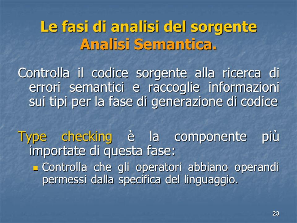 23 Le fasi di analisi del sorgente Analisi Semantica. Controlla il codice sorgente alla ricerca di errori semantici e raccoglie informazioni sui tipi