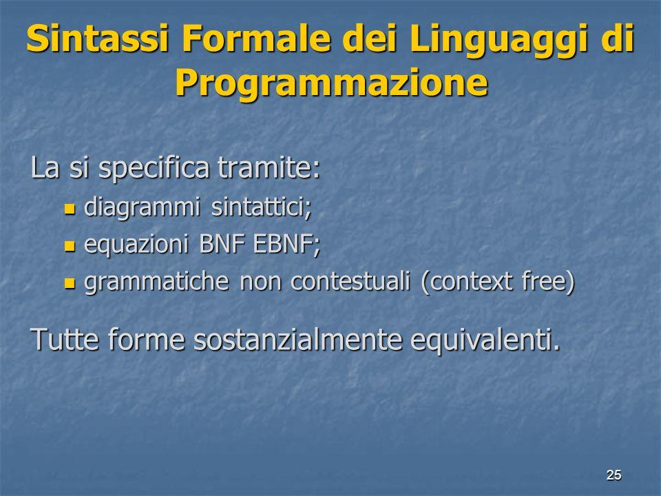 25 Sintassi Formale dei Linguaggi di Programmazione La si specifica tramite: diagrammi sintattici; diagrammi sintattici; equazioni BNF EBNF; equazioni