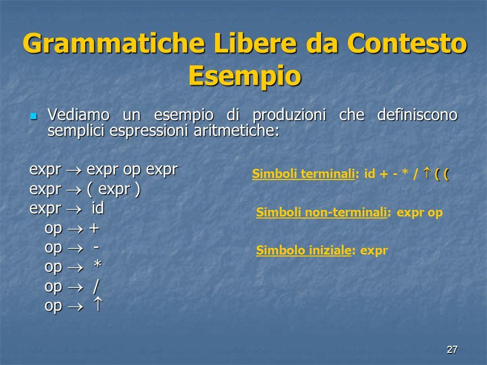 27 Grammatiche Libere da Contesto Esempio Vediamo un esempio di produzioni che definiscono semplici espressioni aritmetiche: Vediamo un esempio di pro