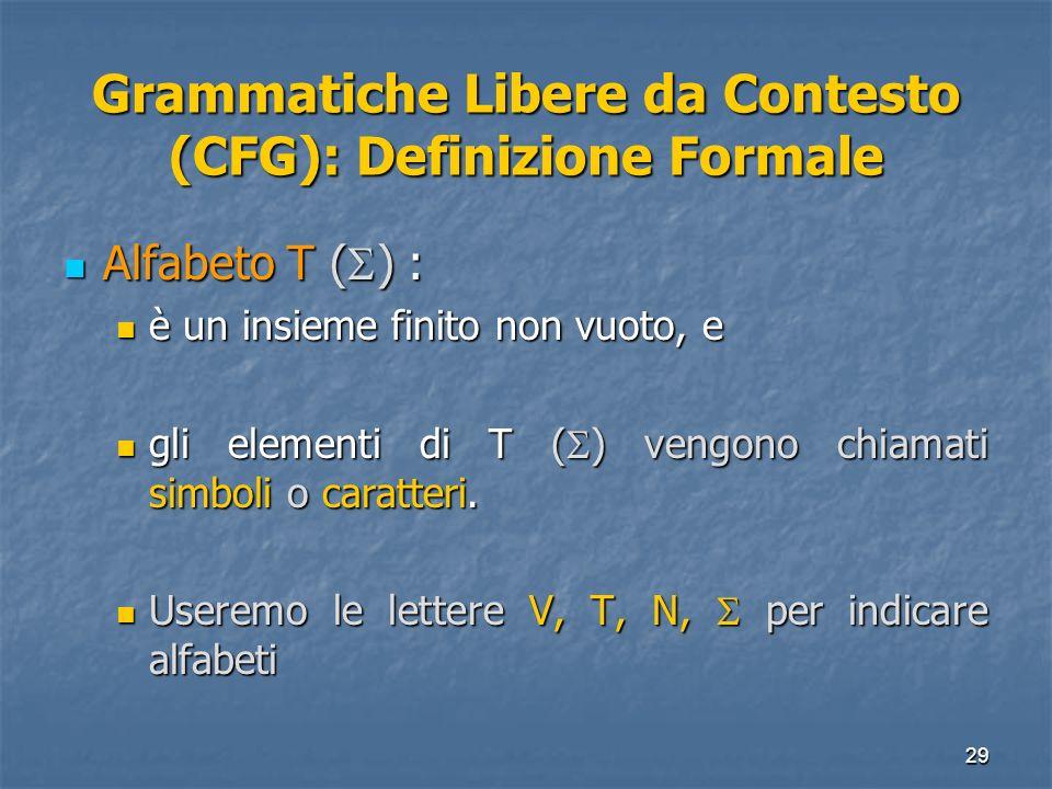 29 Grammatiche Libere da Contesto (CFG): Definizione Formale Alfabeto T ( ) : Alfabeto T ( ) : è un insieme finito non vuoto, e è un insieme finito no