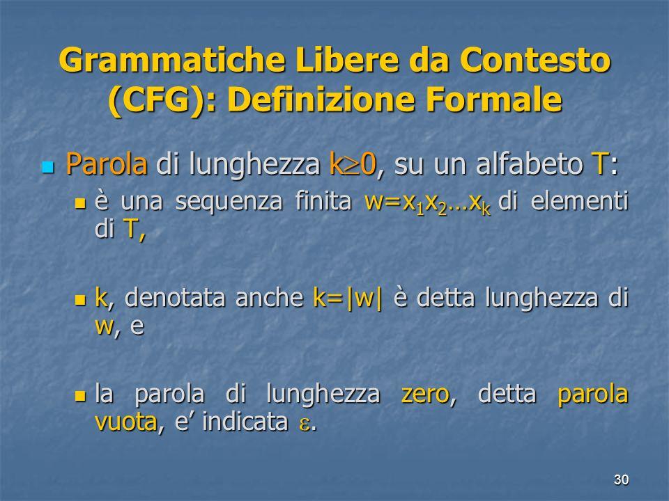 30 Grammatiche Libere da Contesto (CFG): Definizione Formale Parola di lunghezza k 0, su un alfabeto T: Parola di lunghezza k 0, su un alfabeto T: è u