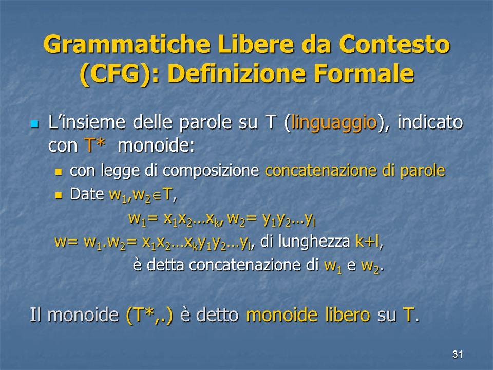 31 Grammatiche Libere da Contesto (CFG): Definizione Formale Linsieme delle parole su T (linguaggio), indicato con T* monoide: Linsieme delle parole s