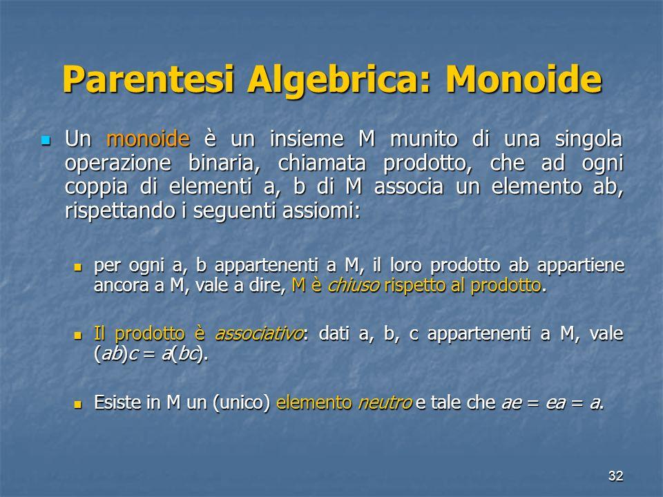 32 Parentesi Algebrica: Monoide Un monoide è un insieme M munito di una singola operazione binaria, chiamata prodotto, che ad ogni coppia di elementi
