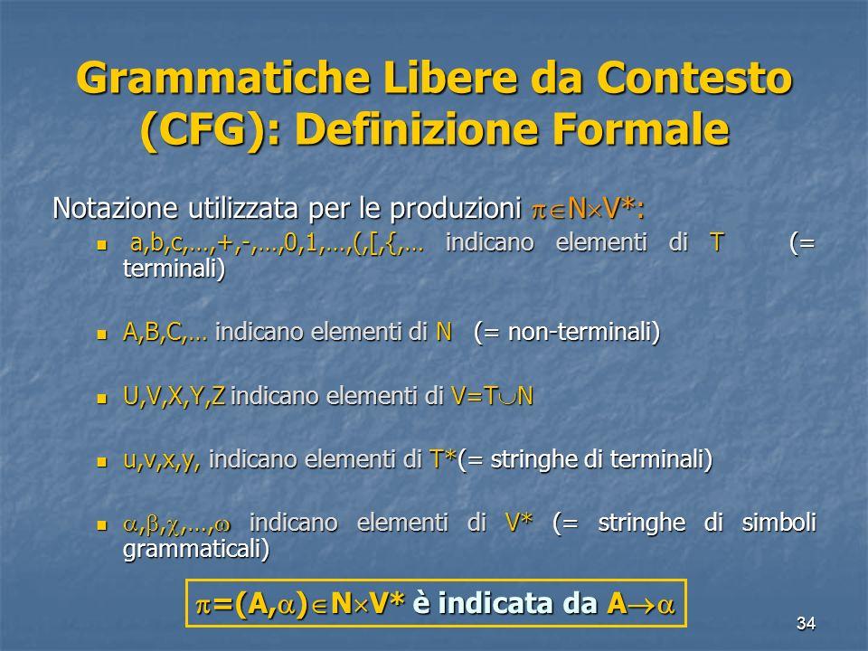 34 Grammatiche Libere da Contesto (CFG): Definizione Formale Notazione utilizzata per le produzioni N V*: a,b,c,…,+,-,…,0,1,…,(,[,{,… indicano element