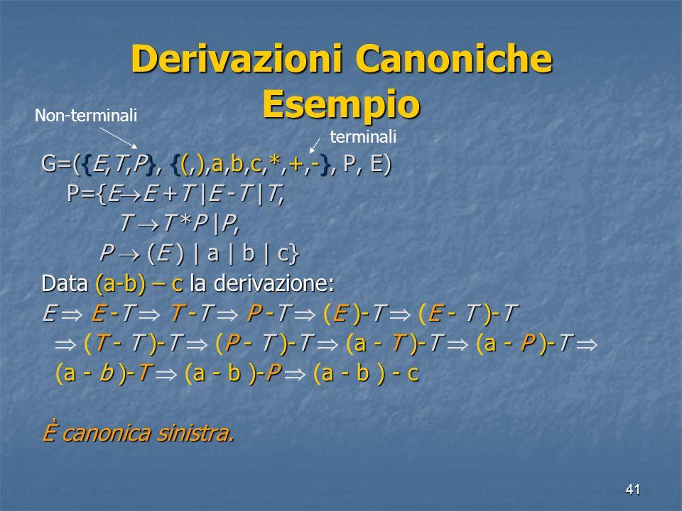 41 Derivazioni Canoniche Esempio G=({E,T,P}, {(,),a,b,c,*,+,-}, P, E) P={E E +T |E -T |T, T T *P |P, T T *P |P, P (E ) | a | b | c} P (E ) | a | b | c