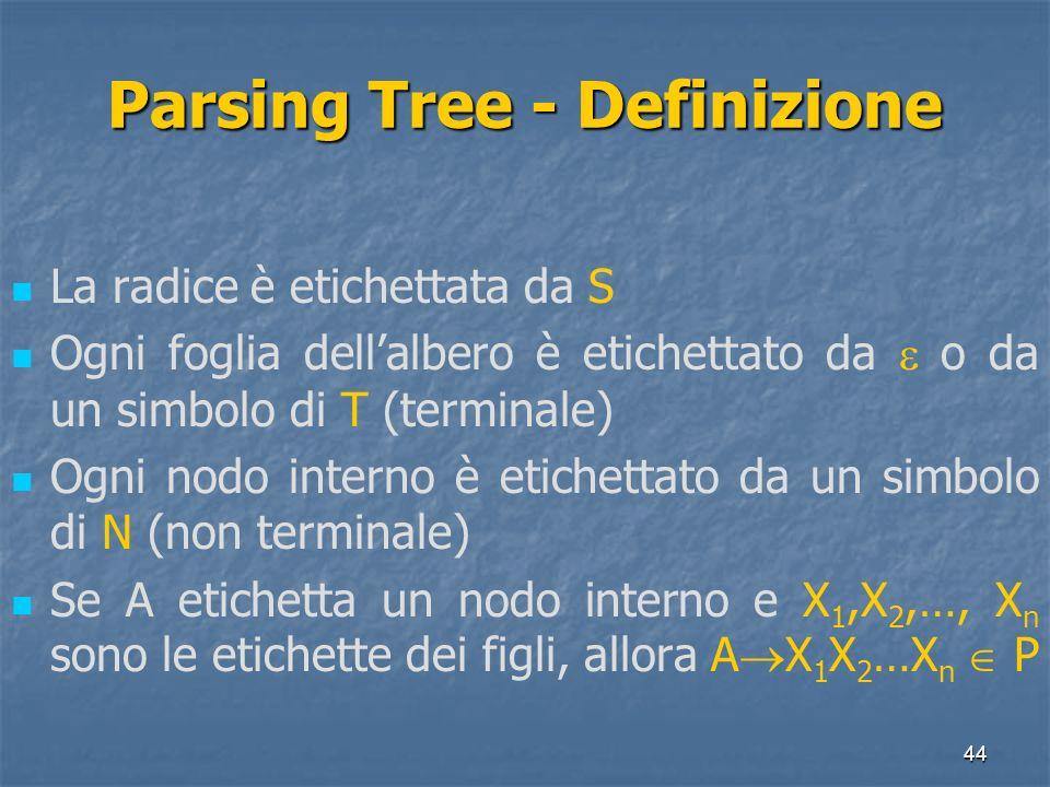 44 Parsing Tree - Definizione La radice è etichettata da S Ogni foglia dellalbero è etichettato da o da un simbolo di T (terminale) Ogni nodo interno