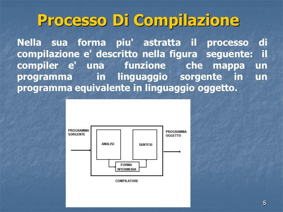 5 Processo Di Compilazione Processo Di Compilazione Nella sua forma piu' astratta il processo di compilazione e' descritto nella figura seguente: il c