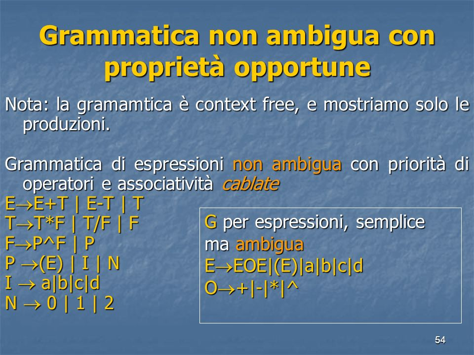 54 Grammatica non ambigua con proprietà opportune Nota: la gramamtica è context free, e mostriamo solo le produzioni. Grammatica di espressioni non am