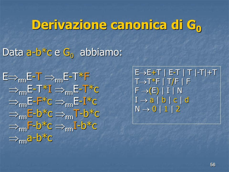 56 Derivazione canonica di G 0 Derivazione canonica di G 0 Data a-b*c e G 0 abbiamo: E rm E-T rm E-T*F rm E-T*I rm E-T*c rm E-T*I rm E-T*c rm E-F*c rm