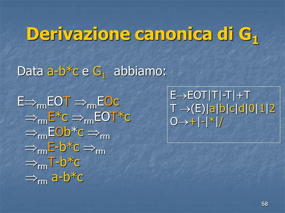 58 Derivazione canonica di G 1 Data a-b*c e G 1 abbiamo: E rm EOT rm EOc rm E*c rm EOT*c rm E*c rm EOT*c rm EOb*c rm rm EOb*c rm rm E-b*c rm rm E-b*c