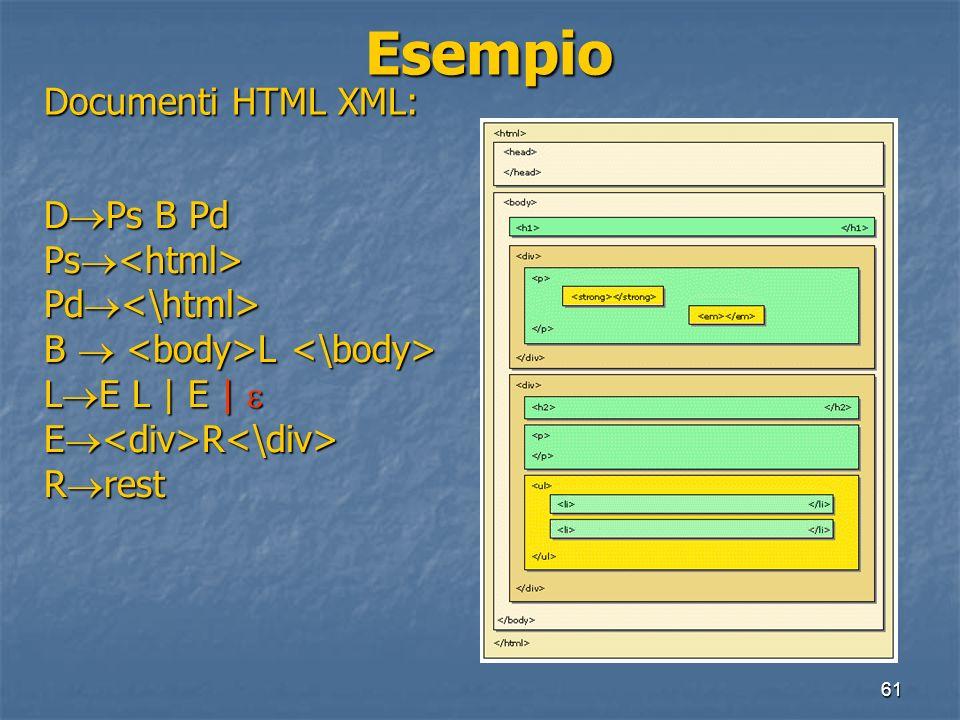 61Esempio Documenti HTML XML: D Ps B Pd Ps Ps Pd Pd B L B L L E L | E | L E L | E | E R E R R rest