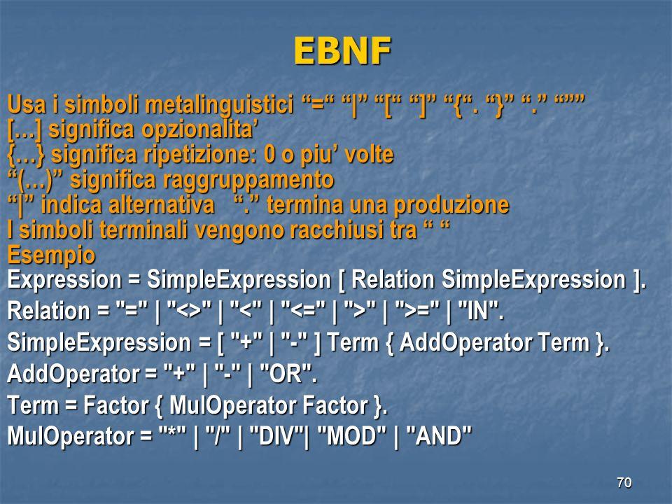 70 EBNF EBNF Usa i simboli metalinguistici = | [ ] {. }. Usa i simboli metalinguistici = | [ ] {. }. […] significa opzionalita {…} significa ripetizio