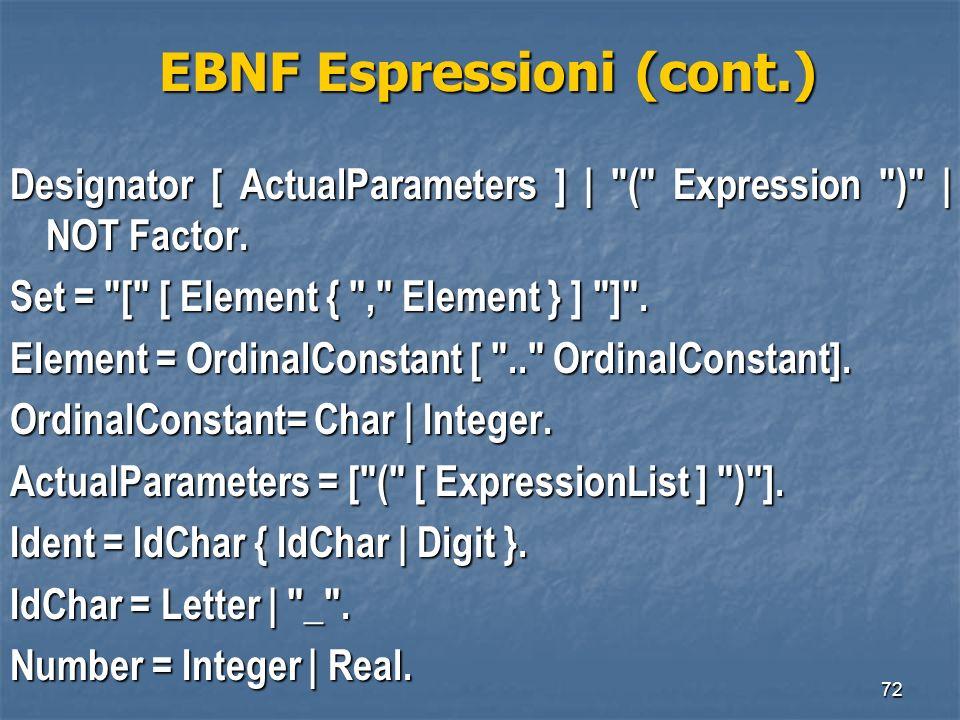 72 EBNF Espressioni (cont.) EBNF Espressioni (cont.) Designator [ ActualParameters ] |