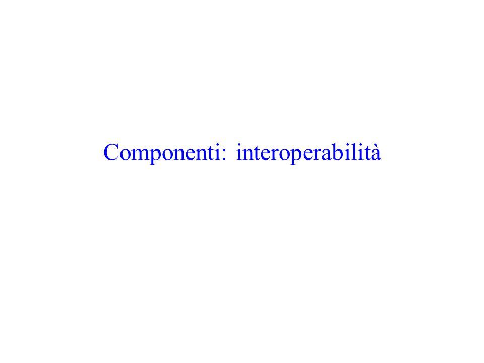 Componenti: interoperabilità