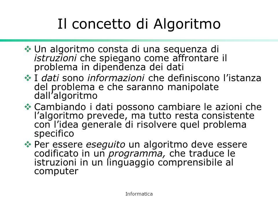 Informatica Il concetto di Algoritmo Un algoritmo consta di una sequenza di istruzioni che spiegano come affrontare il problema in dipendenza dei dati