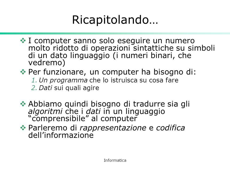 Informatica Ricapitolando… I computer sanno solo eseguire un numero molto ridotto di operazioni sintattiche su simboli di un dato linguaggio (i numeri