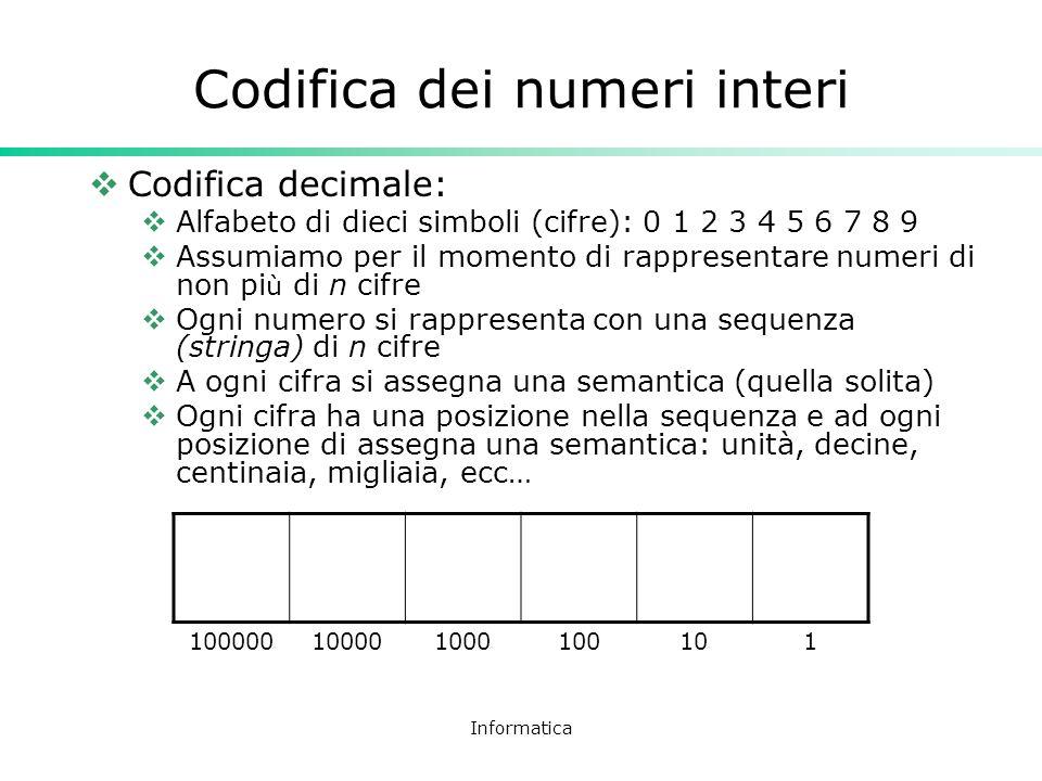 Informatica Codifica dei numeri interi Codifica decimale: Alfabeto di dieci simboli (cifre): 0 1 2 3 4 5 6 7 8 9 Assumiamo per il momento di rappresen
