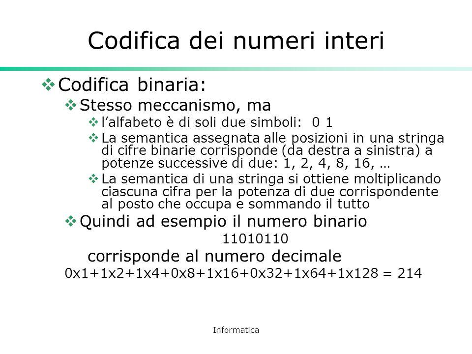 Informatica Codifica dei numeri interi Codifica binaria: Stesso meccanismo, ma lalfabeto è di soli due simboli: 0 1 La semantica assegnata alle posizi