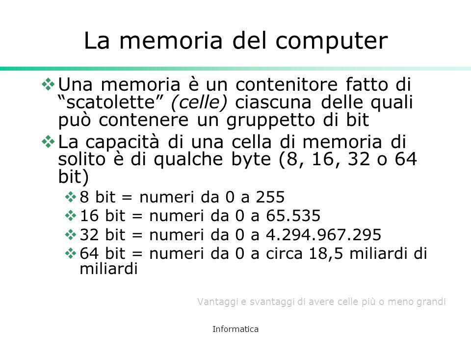 Informatica La memoria del computer Una memoria è un contenitore fatto di scatolette (celle) ciascuna delle quali può contenere un gruppetto di bit La
