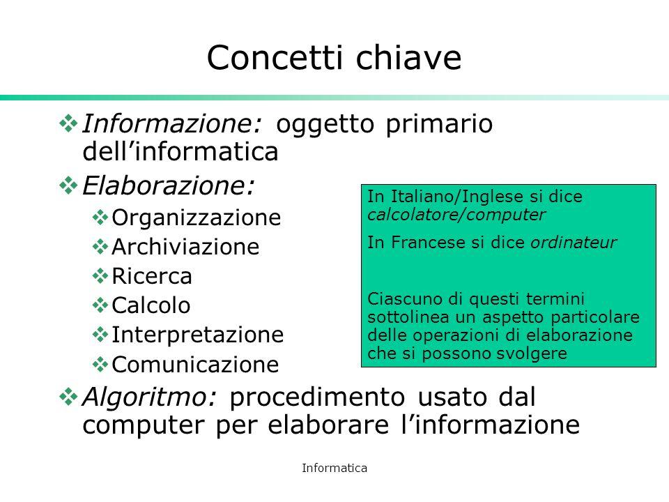 Informatica Concetti chiave Informazione: oggetto primario dellinformatica Elaborazione: Organizzazione Archiviazione Ricerca Calcolo Interpretazione