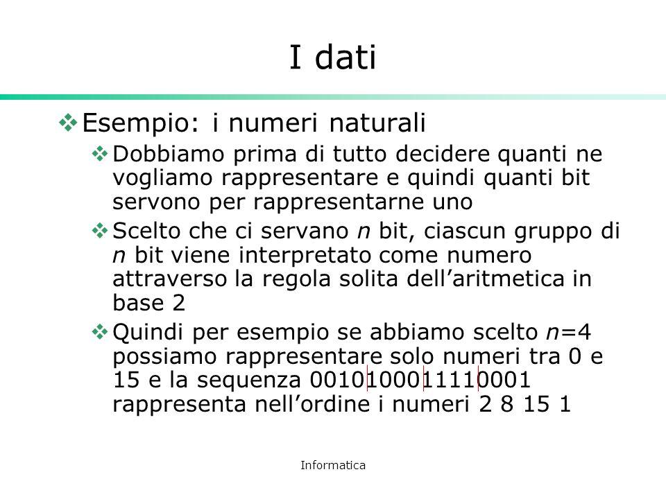 Informatica I dati Esempio: i numeri naturali Dobbiamo prima di tutto decidere quanti ne vogliamo rappresentare e quindi quanti bit servono per rappre