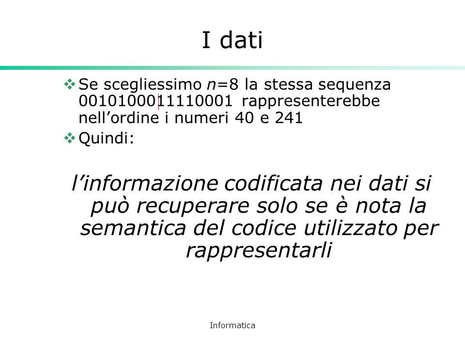 Informatica I dati Se scegliessimo n=8 la stessa sequenza 0010100011110001 rappresenterebbe nellordine i numeri 40 e 241 Quindi: linformazione codific