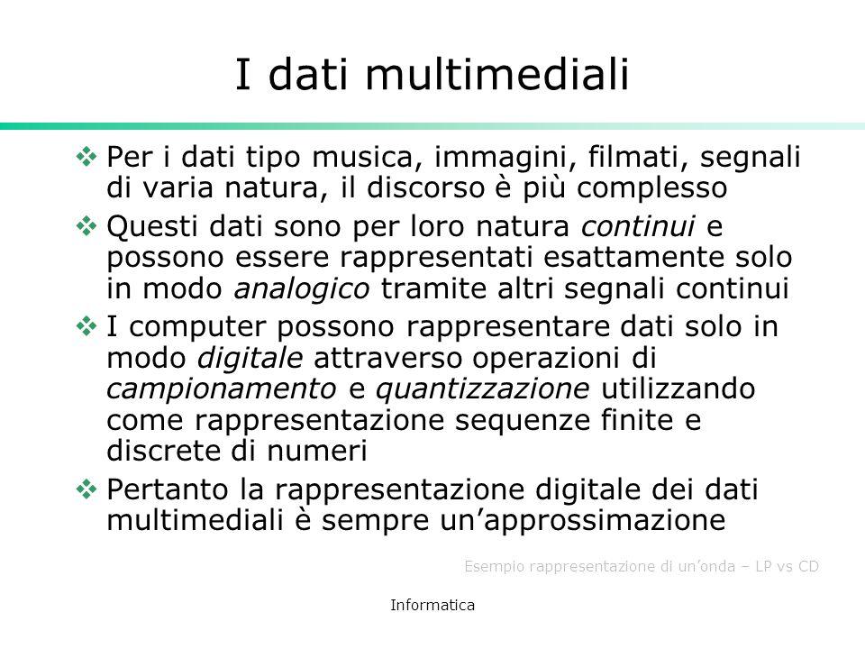 Informatica I dati multimediali Per i dati tipo musica, immagini, filmati, segnali di varia natura, il discorso è più complesso Questi dati sono per l