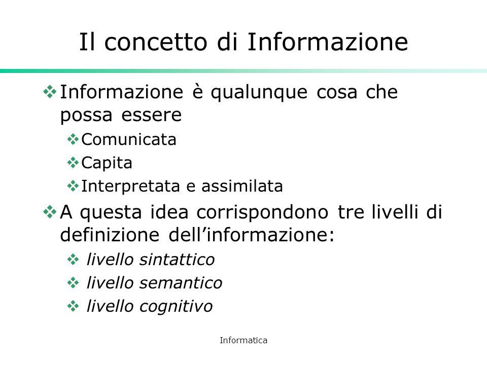 Informatica Il concetto di Informazione Informazione è qualunque cosa che possa essere Comunicata Capita Interpretata e assimilata A questa idea corri