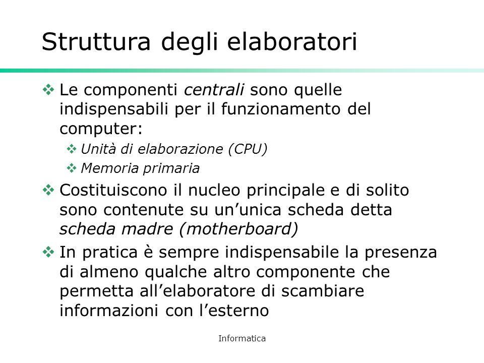 Informatica Struttura degli elaboratori Le componenti centrali sono quelle indispensabili per il funzionamento del computer: Unità di elaborazione (CP