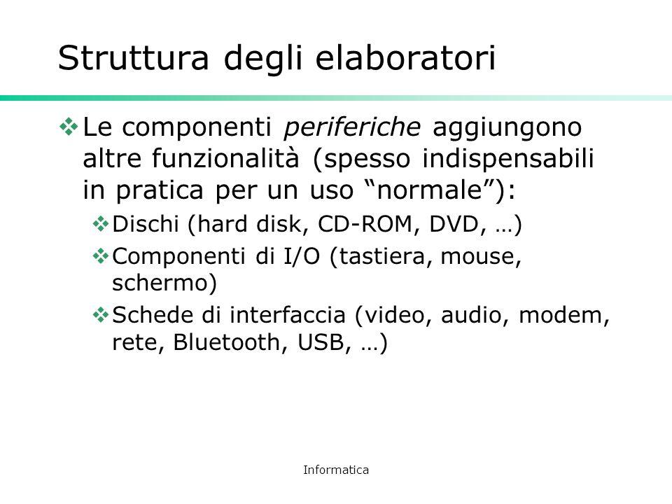 Informatica Struttura degli elaboratori Le componenti periferiche aggiungono altre funzionalità (spesso indispensabili in pratica per un uso normale):