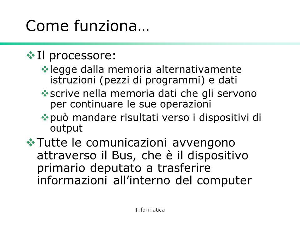 Informatica Come funziona… Il processore: legge dalla memoria alternativamente istruzioni (pezzi di programmi) e dati scrive nella memoria dati che gl