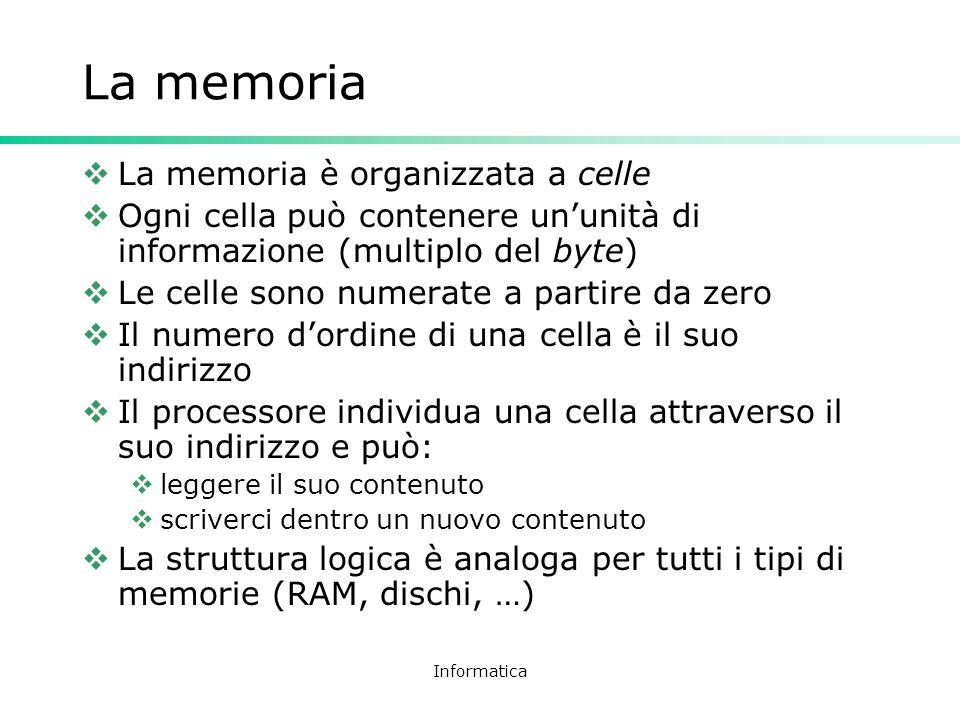 Informatica La memoria La memoria è organizzata a celle Ogni cella può contenere ununità di informazione (multiplo del byte) Le celle sono numerate a