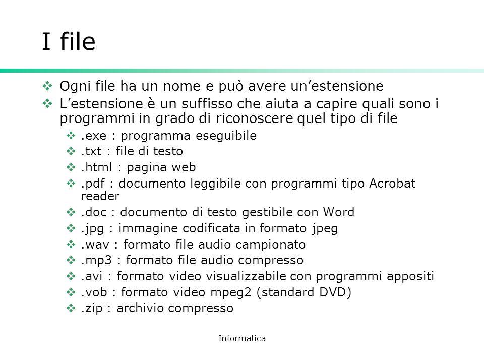 Informatica I file Ogni file ha un nome e può avere unestensione Lestensione è un suffisso che aiuta a capire quali sono i programmi in grado di ricon