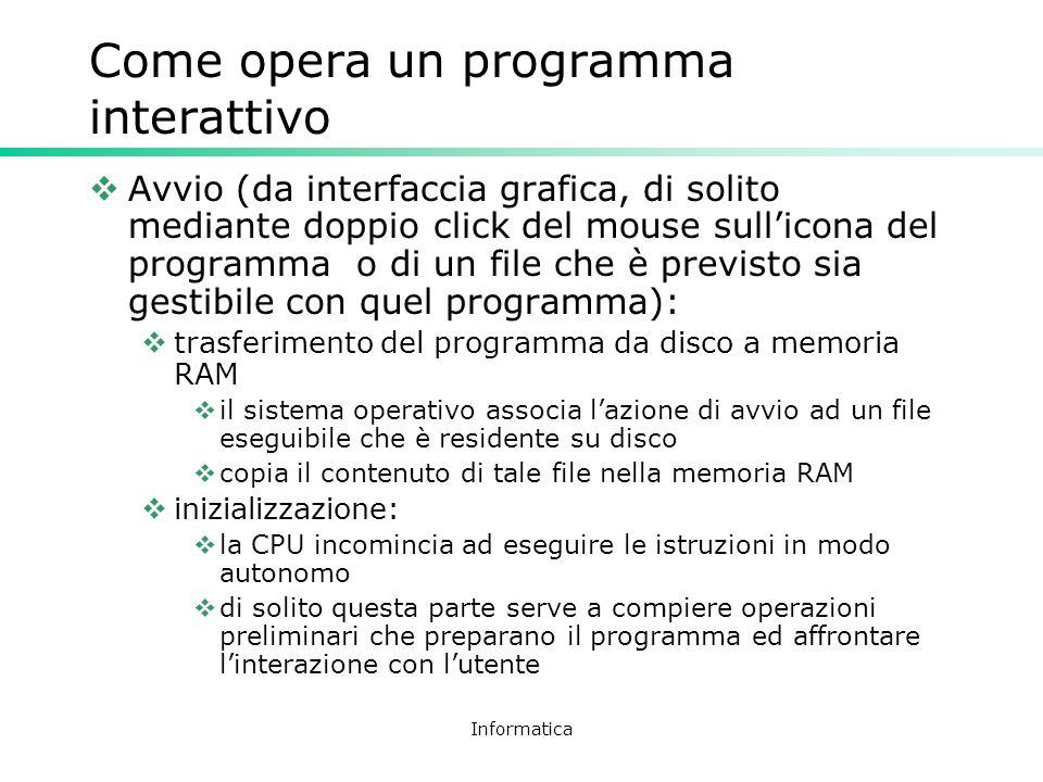 Informatica Come opera un programma interattivo Avvio (da interfaccia grafica, di solito mediante doppio click del mouse sullicona del programma o di