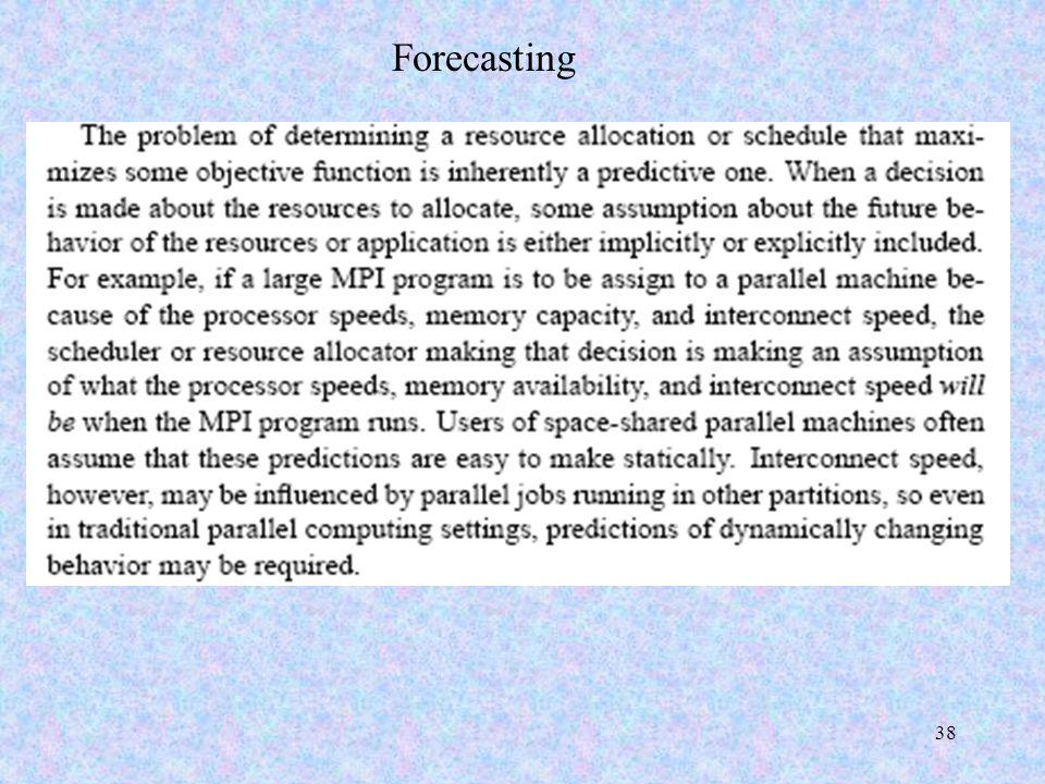 38 Forecasting