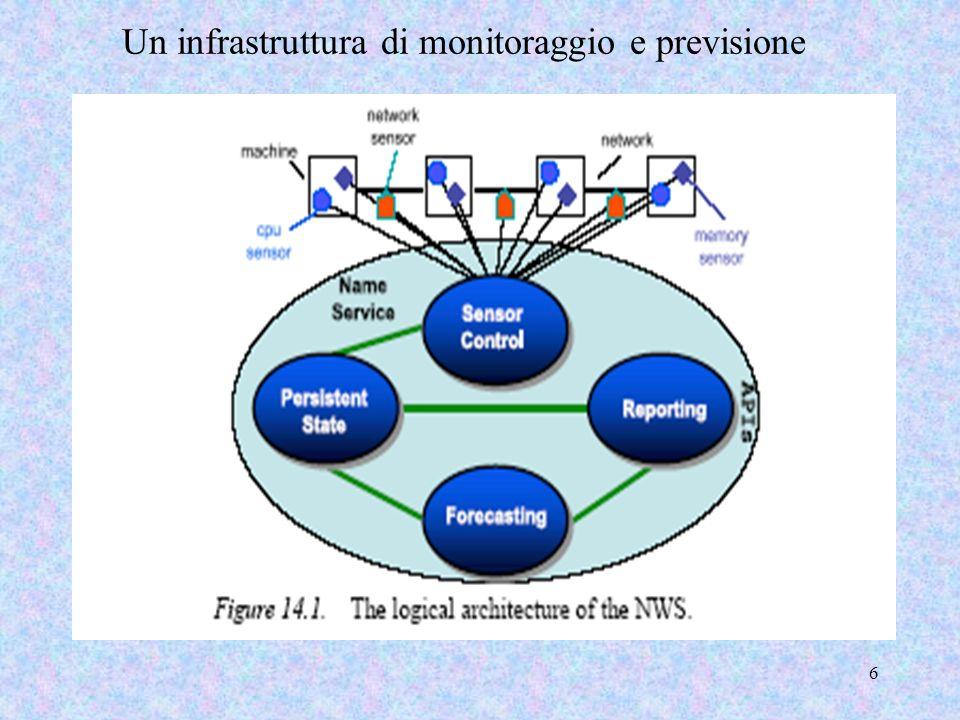 6 Un infrastruttura di monitoraggio e previsione