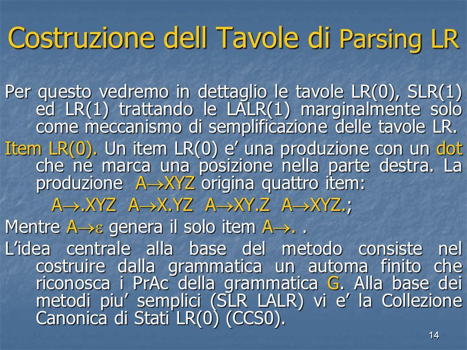 14 Costruzione dell Tavole di Parsing LR Per questo vedremo in dettaglio le tavole LR(0), SLR(1) ed LR(1) trattando le LALR(1) marginalmente solo come meccanismo di semplificazione delle tavole LR.