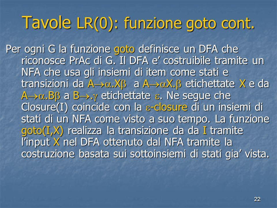 22 Tavole LR(0): funzione goto cont.