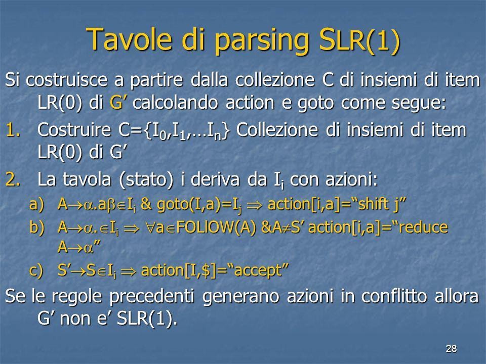 28 Tavole di parsing S LR(1) Si costruisce a partire dalla collezione C di insiemi di item LR(0) di G calcolando action e goto come segue: 1.Costruire C={I 0,I 1,…I n } Collezione di insiemi di item LR(0) di G 2.La tavola (stato) i deriva da I i con azioni: a)A.a I i & goto(I,a)=I j action[i,a]=shift j b)A.