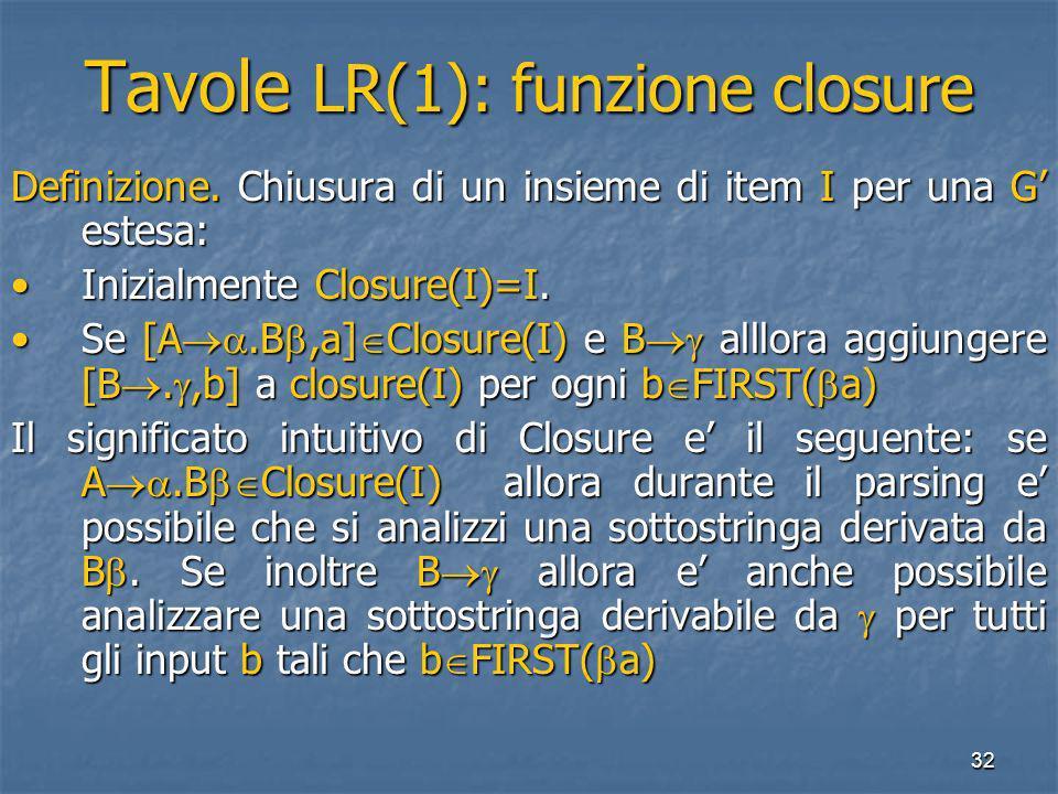 32 Tavole LR(1): funzione closure Definizione.