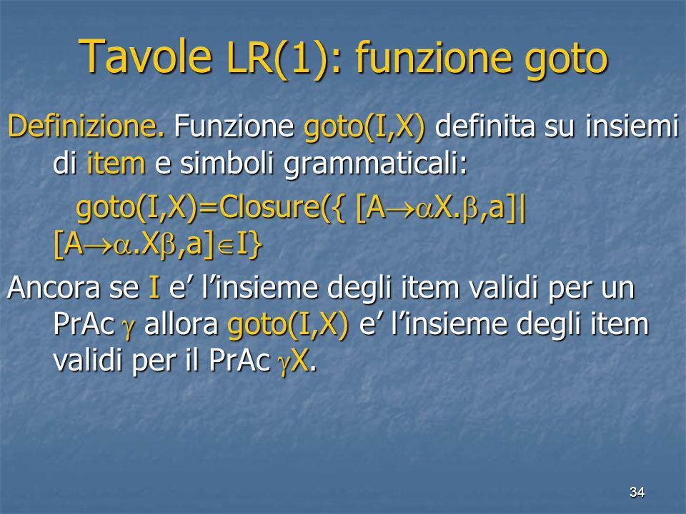 34 Tavole LR(1): funzione goto Definizione.