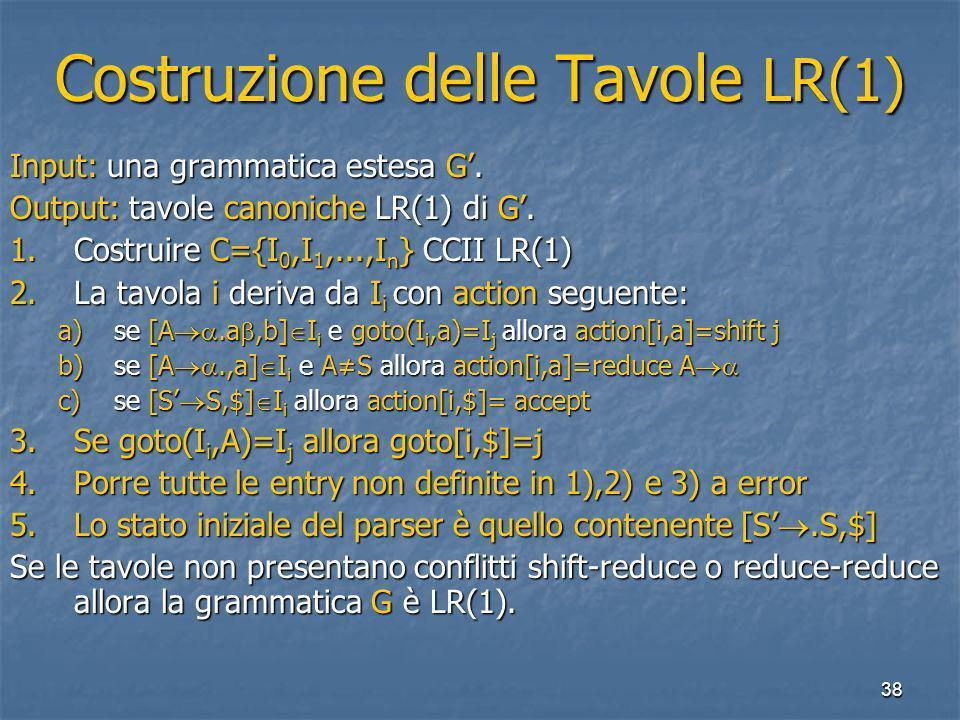 38 Costruzione delle Tavole LR(1) Input: una grammatica estesa G.