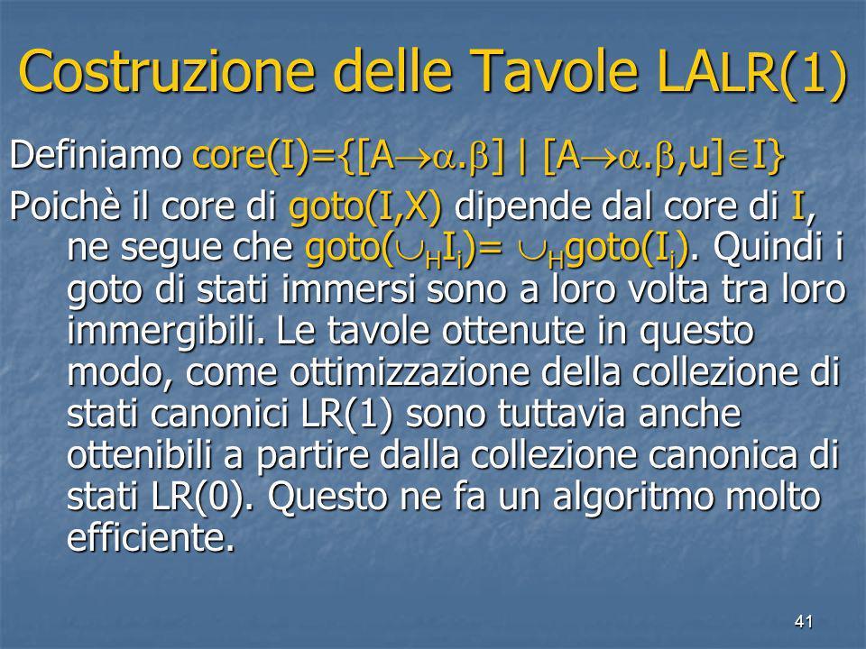 41 Costruzione delle Tavole LA LR(1) Definiamo core(I)={[A.