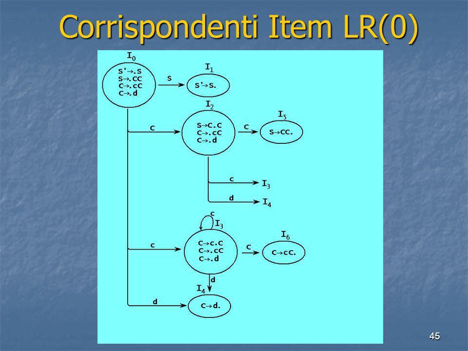 45 Corrispondenti Item LR(0) Corrispondenti Item LR(0)