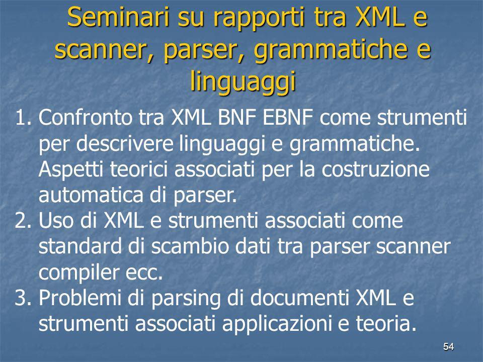 54 Seminari su rapporti tra XML e scanner, parser, grammatiche e linguaggi Seminari su rapporti tra XML e scanner, parser, grammatiche e linguaggi 1.Confronto tra XML BNF EBNF come strumenti per descrivere linguaggi e grammatiche.