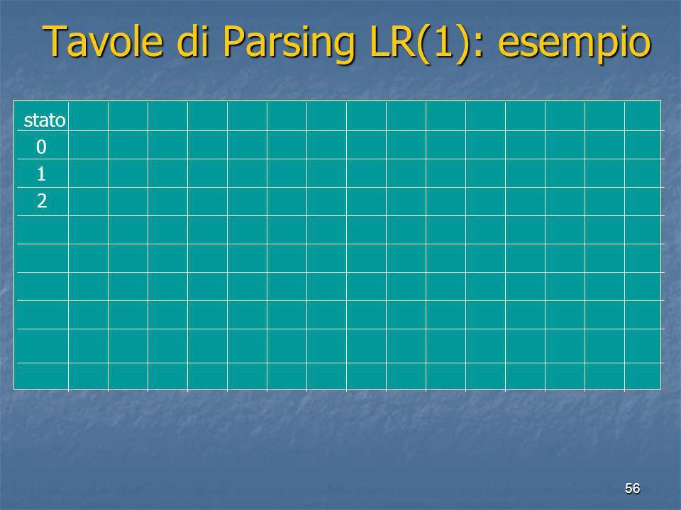56 Tavole di Parsing LR(1): esempio Tavole di Parsing LR(1): esempio stato 0 1 2