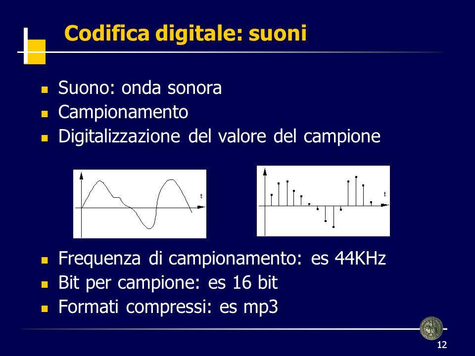 13 Indipendentemente dallinformazione di partenza si ottiene sempre una sequenza di bit Codifica digitale