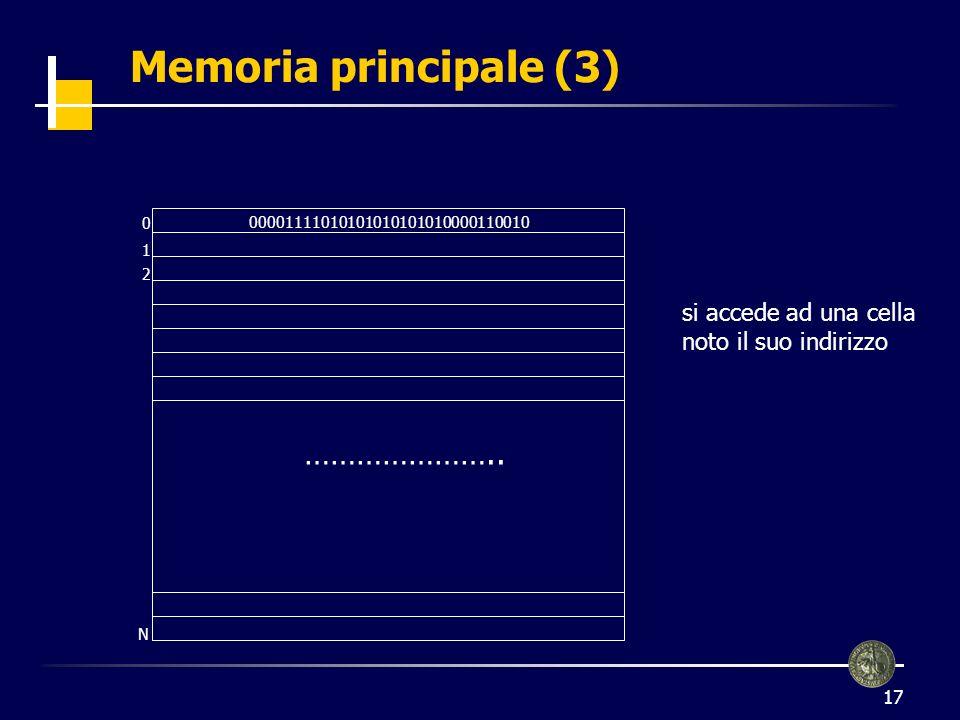 18 Processore Elabora le informazioni contenute nella memoria principale I calcolatori attuali sono basati sul modello matematico di Von Neumann (anni 30) Il processore esegue ciclicamente le istruzioni scritte in linguaggio macchina Il programma e i dati sono nella memoria principale Il processore, ad ogni ciclo di esecuzione recupera la prossima istruzione dalla memoria la esegue