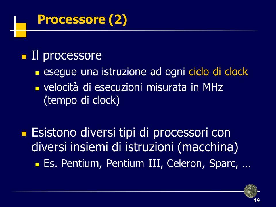 20 Memoria secondaria Diversi tipi con caratteristiche diverse Hard disk (HD) supporto magnetico contiene dati e programmi di sistema e utente installati sul PC usato per la memoria virtuale dimensioni: Gigabyte (da 6 in su) Floppy disk (FD) supporto magnetico usato per scambio di dati dimensioni ridotte: 1.44 Megabyte